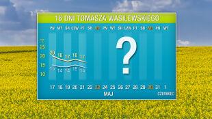 Pogoda na 16 dni: będzie chłodniej niż ostatnio